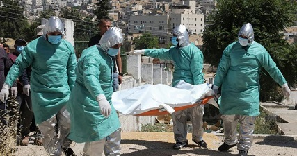 Six new corona deaths, 426 new cases in Palestine within 24 hours